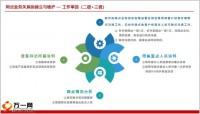 银保网点客户经理岗位职责23页.pptx