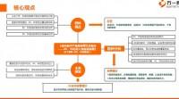 城市新中产保险消费生态报告8090后的人物保险画像分析36页.pptx