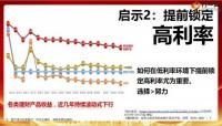 新华人寿惠金生产品解析45页.pptx
