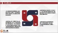 保险销售人员10大心态培训管理不良心态24页.pptx
