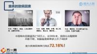 恒大万年欣尊享版终身重大疾病保险产品解析45页.pptx