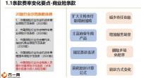 车险综合改革条款费率变化说明要点23页.pptx