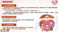 天安人寿爱守护2021终身重大疾病保险产品计划47页.pptx