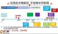 长城吉康人生重大疾病保险2021宣导17页.pptx
