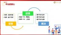 国寿财富升级绝版盛宴平台梳理39页.pptx