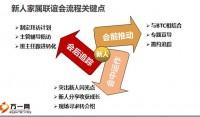 详解新人家属联谊会23页.pptx