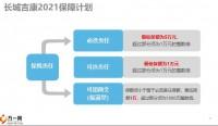 长城吉康2021一款满足客户重疾需求的保险30页.pptx