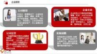 合众财产公司介绍企业愿景产品体系服务特色含备注19页.pptx