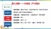 小说会产创会运作要点操作流程示例29页.pptx