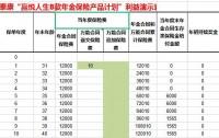 泰康赢悦人生年金保险产品计划尊享版利益演示工具.xlsx