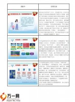 太保太享金典守护计划口水稿6页.pptx