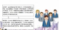 管理提升怎样高效会议34页.pptx