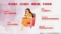 华夏菩提树女性专属重疾产说会课件46页.pptx