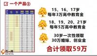 华夏福临门年金销售五剑合璧心法10页.pptx