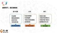 网点渠道启动会内部人员培训组织操作25页.pptx