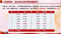 保险公司8月人力推动规划总结53页.pptx