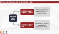 合规经营与管理保险消费者权益保护40页.pptx