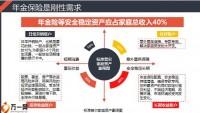 华夏福临门盛世增强版开发背景产品特色案例投保规则22页.pptx