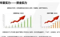 华夏人寿公司介绍实力品牌优势32页.pptx