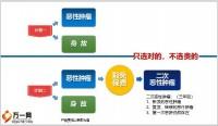 华泰爱嘉保产品介绍产品特色基础知识运营规则23页.pptx