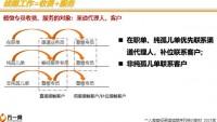 续期定义收费主体流程技巧25页.pptx