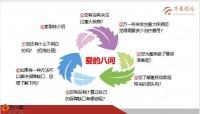 华泰双爱销售篇46页.pptx