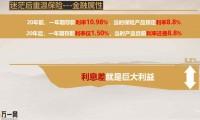 华夏东方红3号年金保险产品解析58页.pptx
