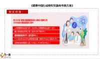 抗幽保胃战健康险产说会主讲40页.pptx