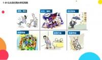 财险责任保险指南48页.pptx