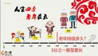 合众我眼中的相约优年养老年金保险72页.pptx