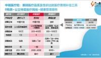 中德安康欣悦2.0产品分享23页.pptx