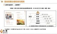 阳光臻选3加N增值服务体系落地解读36页.pptx