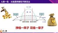 信泰人寿如意尊3.0从市场角度看理财33页.pptx