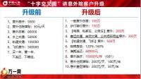 国寿双百万保障星级客户百万如意行职训课件11页.pptx