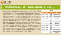 保险周刊8月30日至9月5日18页.pptx