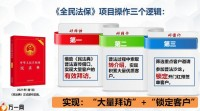 全民普法储备客户活动介绍36页.pptx