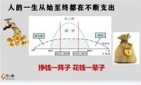 信泰人寿如意尊3.0训练及拒绝处理40页.pptx