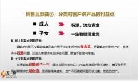 太平岁悦市场产品认知销售五部曲21页.pptx
