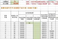 泰康乐鑫年年年金保险产品计划利益演示表嘉福1号版.xlsm