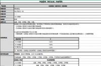中信保诚诚托未来终身寿险产品介绍.xlsx