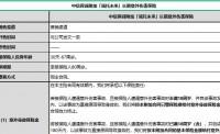 中信保诚附加诚托未来长期意外伤害保险产品介绍.xlsx