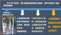泰康绿通家庭医疗基金的智慧构建55页.pptx