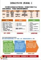 泰康人寿绿通训练计划书6页.pptx