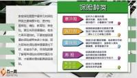 家庭支柱保险怎么买最实用的家庭保险配置27页.pptx