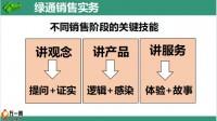 泰康绿通销售实务与训练65页.pptx