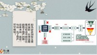 保险营销话术尊严逻辑图助力重大疾病保险销售25页.pptx