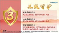 国寿福悦组合销售逻辑产品责任课程训练43页.pptx