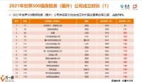 泰康荣耀世界500强喜迎公司25华诞28页.pptx