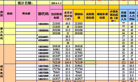 2014年开门红1月1日业绩报表模板10页.xls
