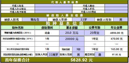 华夏常青树危重疾病保险2015建议书4页.xls